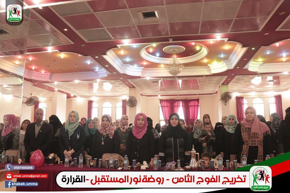 جمعية أرض الإنسان تشارك اطفال الرياض فرحة تخرجهم