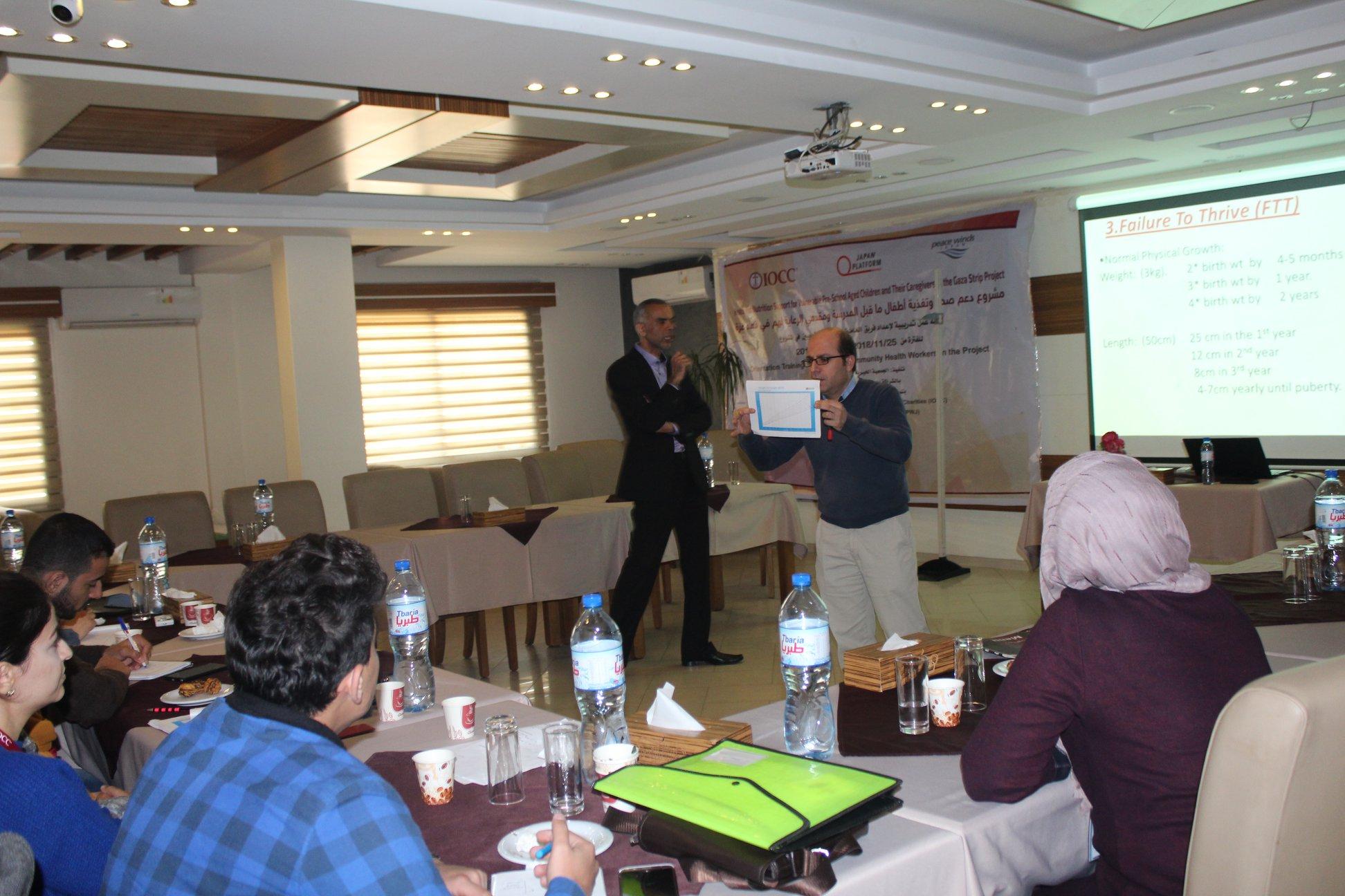 جمعية ارض الانسان الفلسطينية الخيرية تنفذ تدريبا بالتعاون مع الجمعية الخيرية الارثوذكسية العالمية