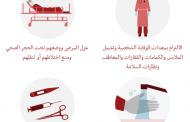 """تعليمات صادرة من منظمة الصحة العالمية حول فيروس كورنا """" كوفيد 19 """" المستجد"""